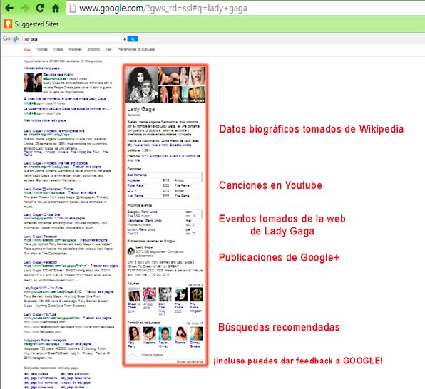 Knowledge Graph con Lady Gaga